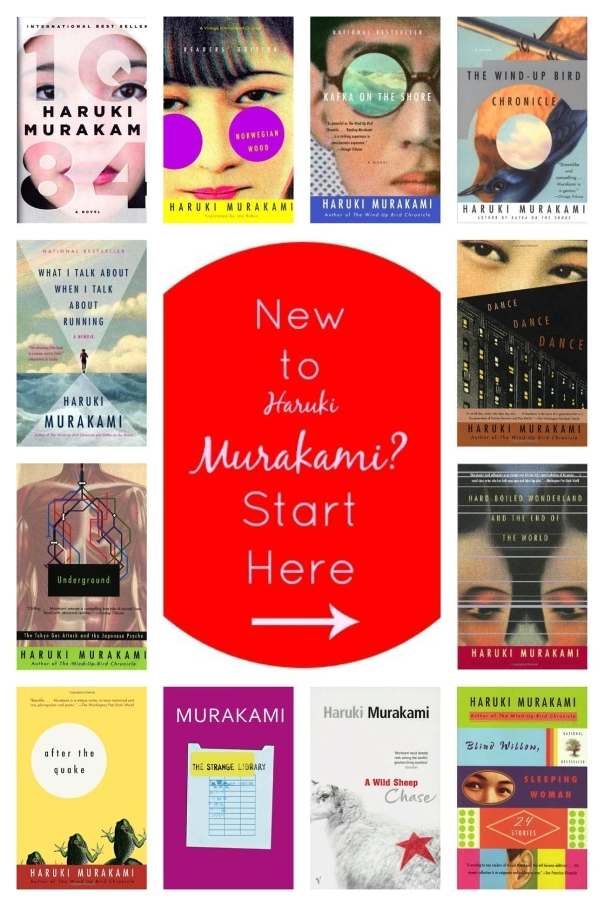 New to Murakami? Start here ==></noscript><img class=
