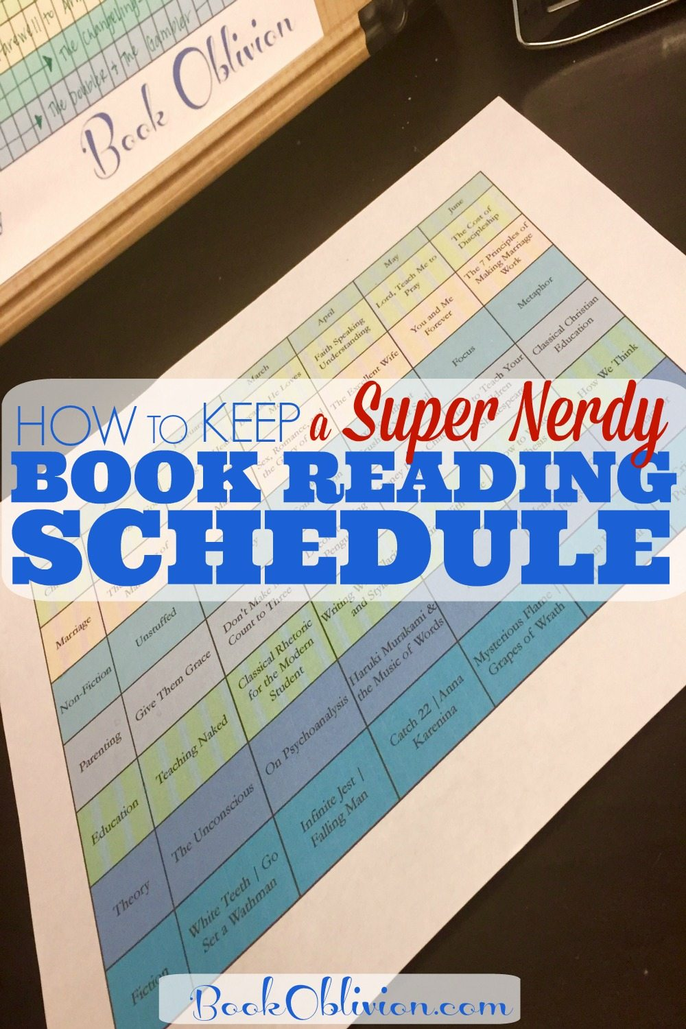 reading schedule Make a schedule if you are reading the book to write a report on it the longest harry potter book is more than 850 pages, so spread out the number of pages throughout the 7 days for a huge harry potter book, try reading between 100-150 pages a day the first two harry potter books are about 300.