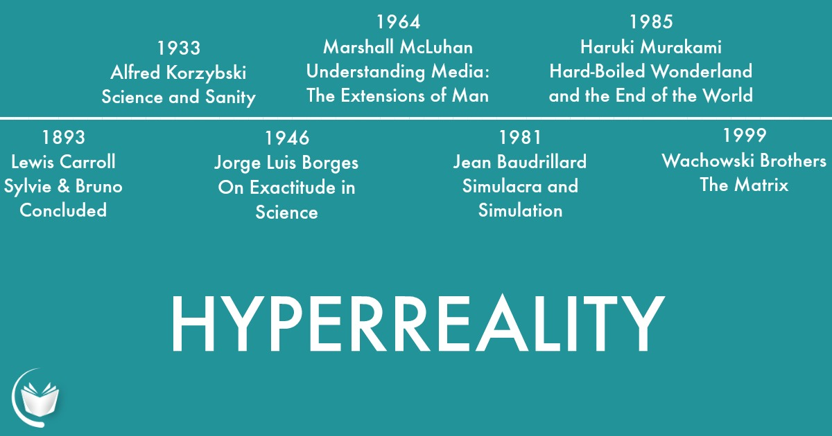 Hyperreality Definition - Jessica S Manuel